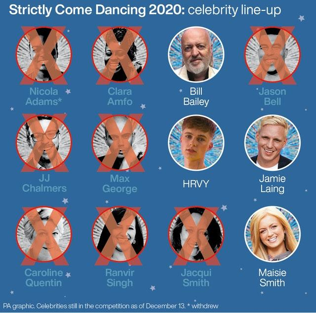 Strictly Come Dancing – celebrities still in the competition as of December 13