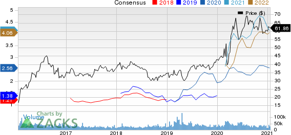 Newmont Corporation Price and Consensus