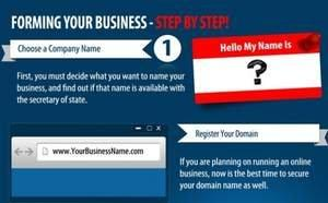 MyCorporation Breaks Down How to Start a Business in 2013 in 6 Steps