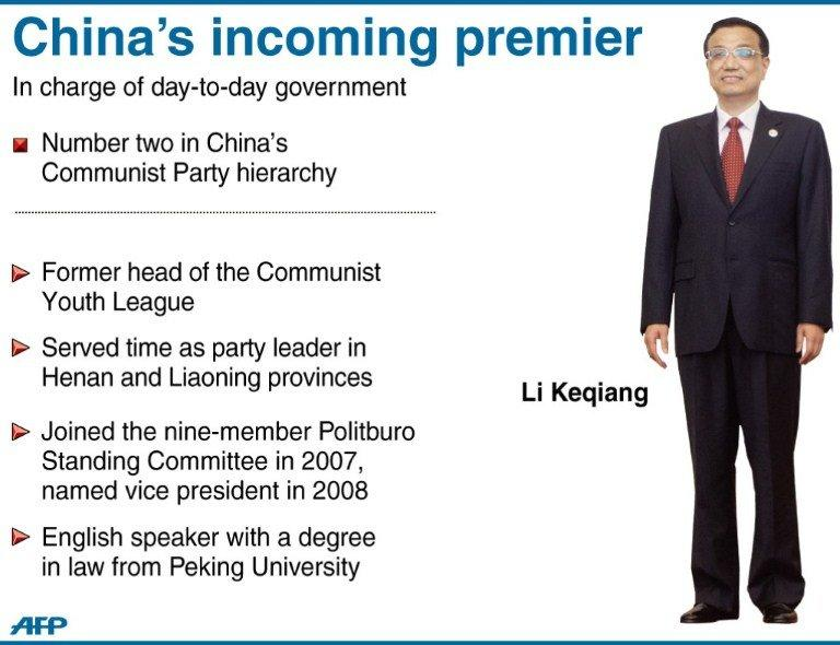 Graphic fact file on Li Keqiang, installed by China's parliament as premier on Friday