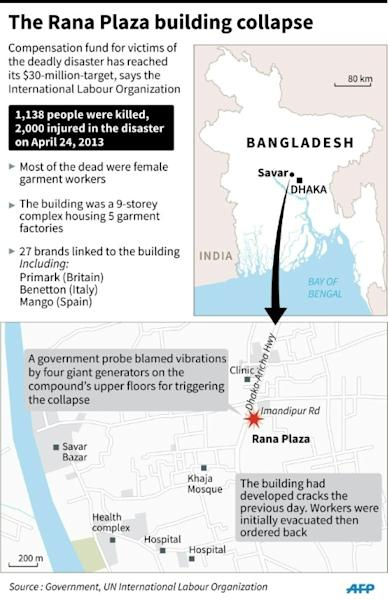 Factfile on the 2013 Rana Plaza factory collapse in Bangladesh that killed over 1,100 garment workers. 90 x 135 mm