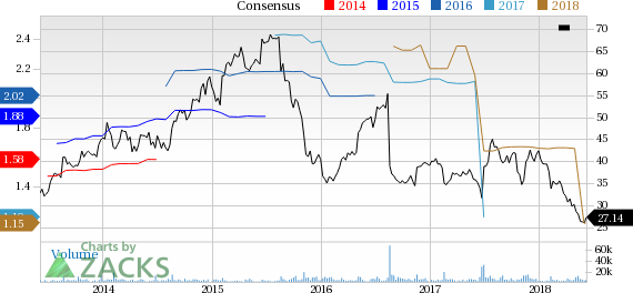 Hain Celestial (HAIN) reported earnings 30 days ago. What's next for the stock? We take a look at earnings estimates for some clues.