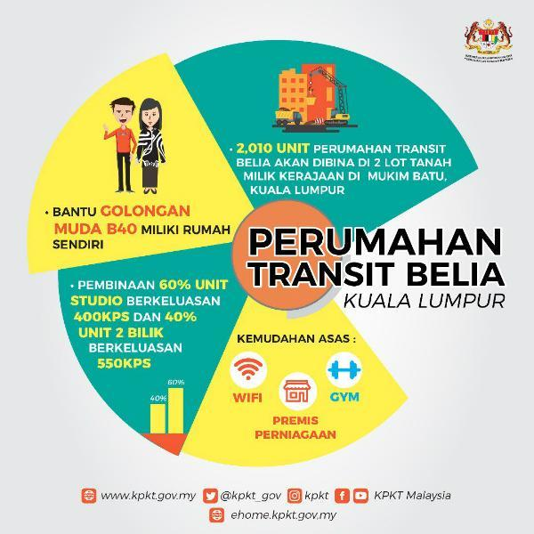 what is b40, b40 income, malaysia income group, b40 m40, t20 malaysia, m40 meaning, m40 b40, t20 m40 b40, Fund my home, m40 malaysia,  b40, b40 group