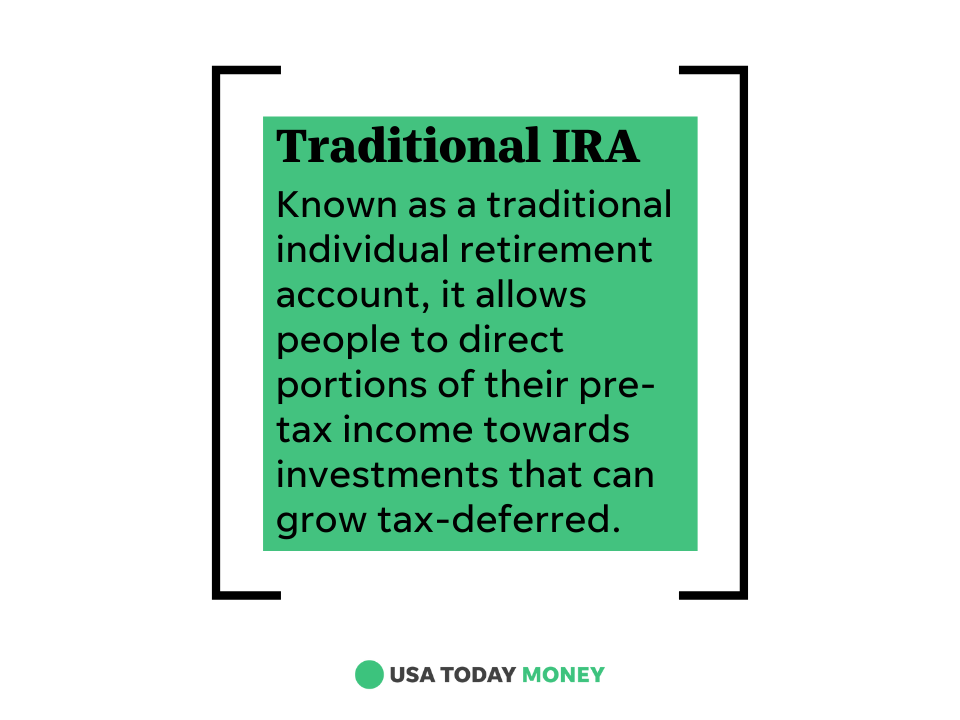 Traditional IRA: Known as a traditional individual retirement account, it allows people to direct portions of their pretax income toward investments that can grow tax-deferred.