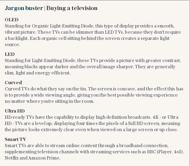 Jargon buster | Buying a television