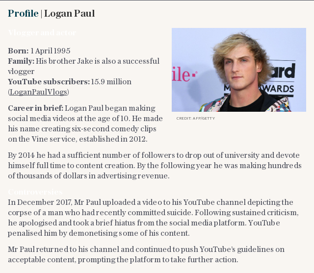 Profile | Logan Paul