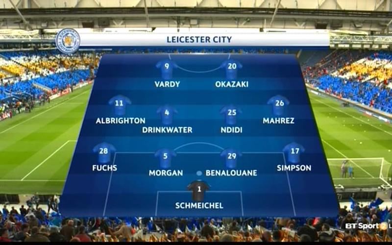 Leicester side - Credit: BT
