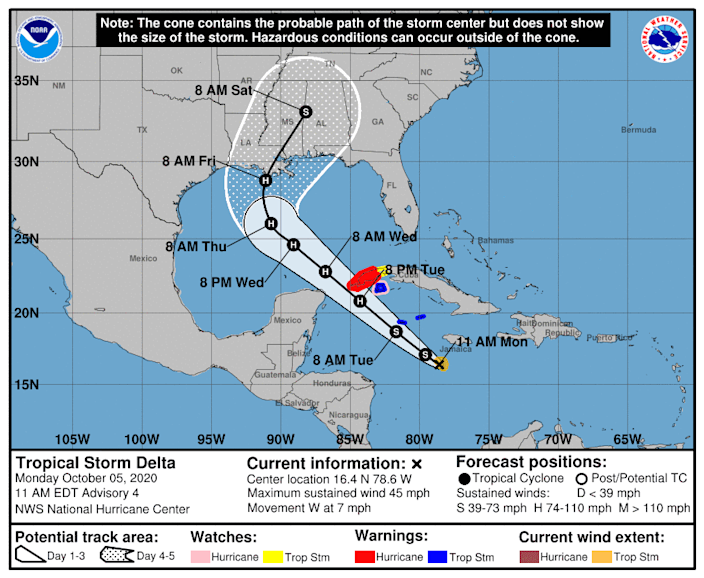 The forecast track of Tropical Storm Delta shows it approaching the U.S. Gulf Coast by the end of the week.