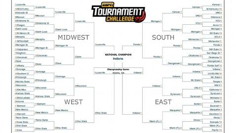 ht obama ncaa bracket ll 130321 wblog Obamas Madness Bracket Shows Promise, for Now