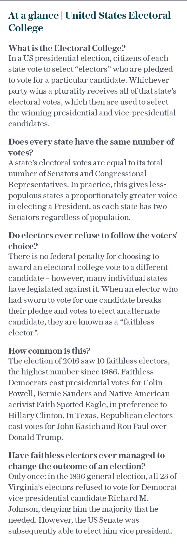 At a glance | United States Electoral College