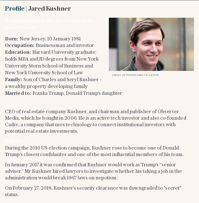 Profile | Jared Kushner