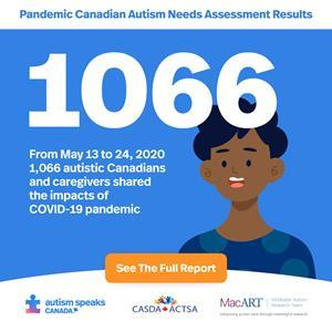 In May of this year, ASC, CASDA and MacART invited autistic Canadians and their families to participate in the Pandemic Canadian Autism Needs Assessment Survey to share their experiences, amplify their voices. To read the full report visit www.autismspeaks.ca/PandemicSurvey