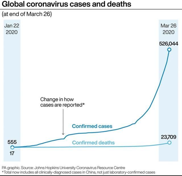 Coronavirus: Stars of Contagion reunite to offer Covid-19 advice