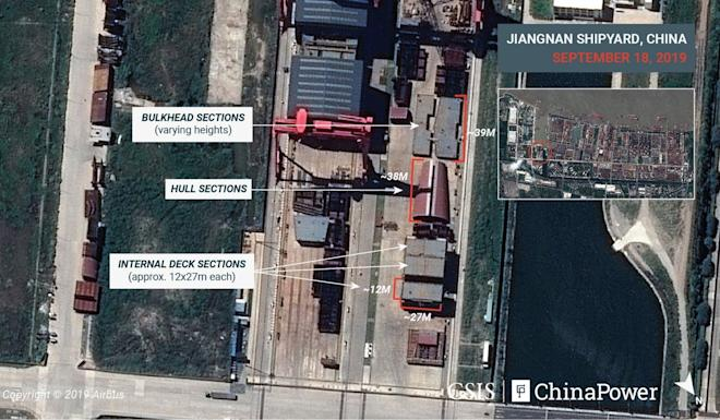 A satellite image from last month shows parts for an aircraft carrier under construction at the Jiangnan Shipyard. Photo: CSIS/ChinaPower/Airbus via Reuters