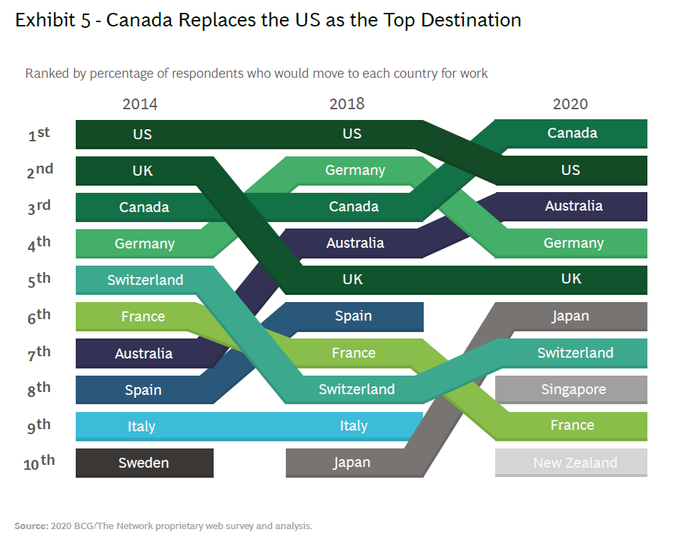 Source: Boston Consulting Group