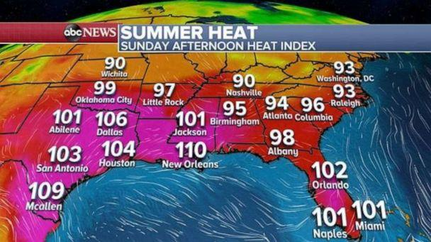 PHOTO: Meanwhile closer to the Gulf, the temperatures might not be as hot but the humidity is very high and therefore the heat index will be well over 100 degrees in some spots again on Sunday.  (ABC News)