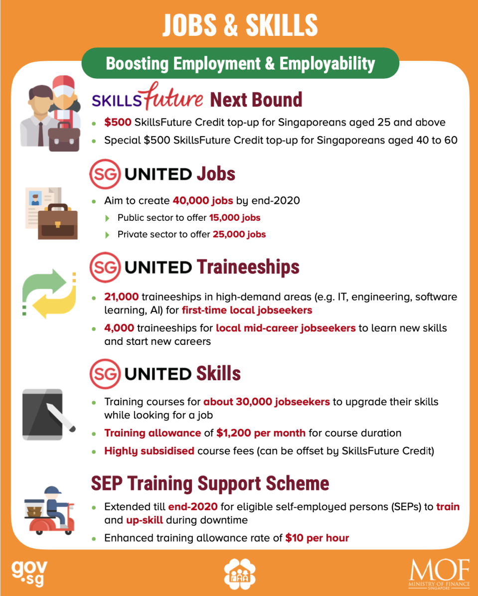 (ILLUSTRATION: More jobs and skills opportunities under Fortitude Budget/Ministry of Finance)