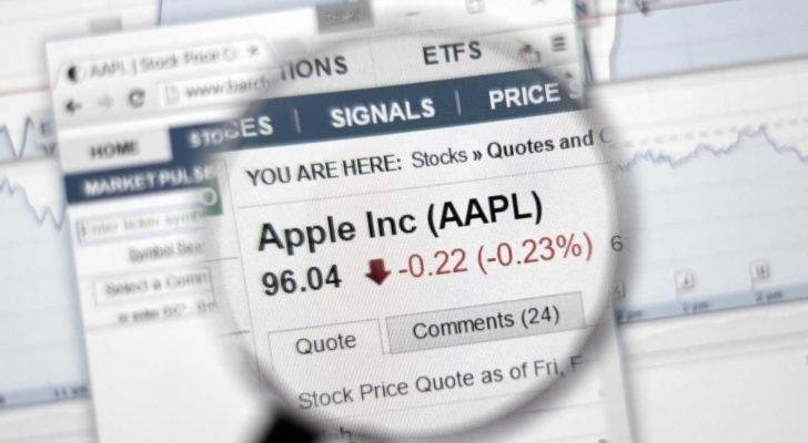 Apple Stock May Still Be a Bargain, Depending upon Your Strategy