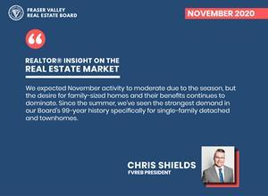 Chris Shields, Fraser Valley REALTOR®, speaks to yet another record-setting month for home sales in BC's Lower Mainland.