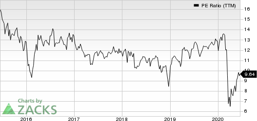 AllianceBernstein Holding L.P. PE Ratio (TTM)