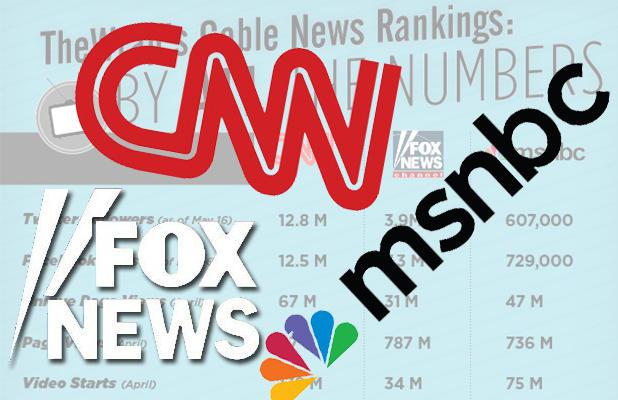 Fox News Wins Total Viewers for Weekend Protest Coverage, CNN Tops Key Demo