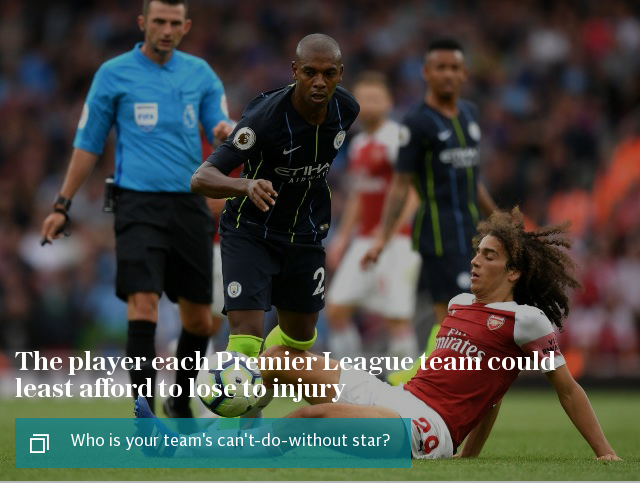 The player each Premier League team could least afford to lose to injury