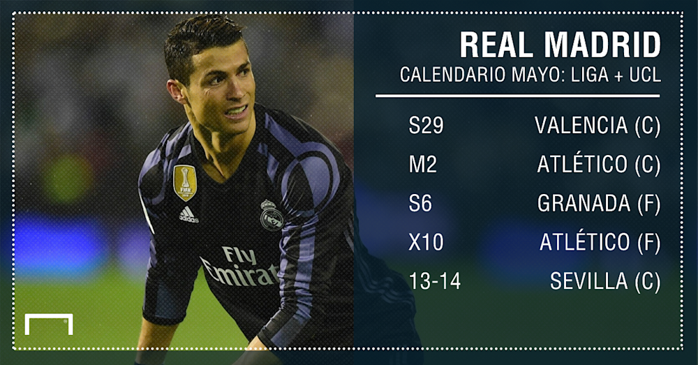 GFX Info Real Madrid calendar in May