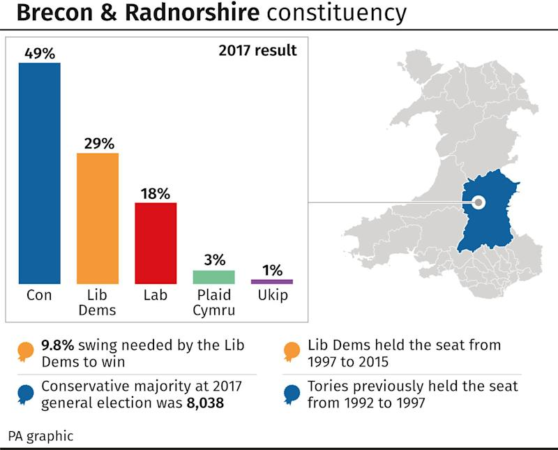 Brecon & Radnorshire constituency factfile. See story POLITICS Brecon. Editable versions of this graphic are available via PA Graphics or your account manager. Infographic by PA Graphics
