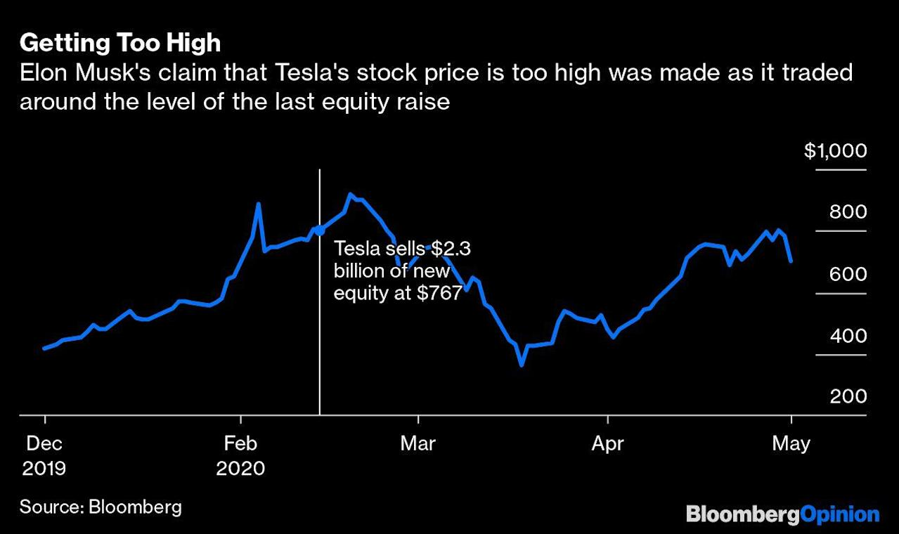 Elon Musk Is Right About Tesla's Stock