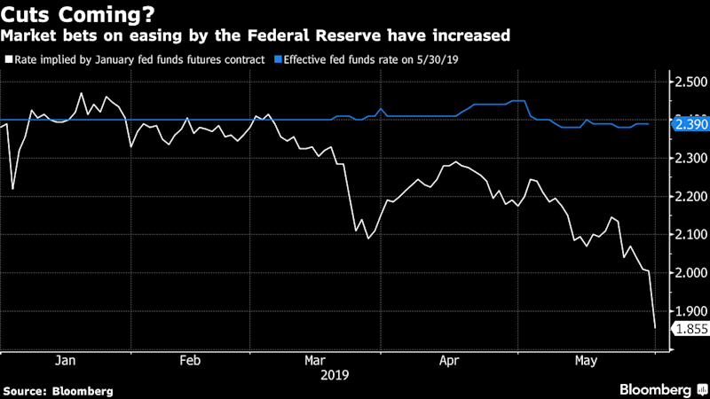 Stocks jump most since January on jolt from US Fed's Powell