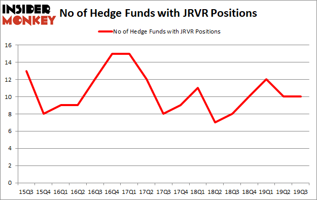 Is JRVR A Good Stock To Buy?