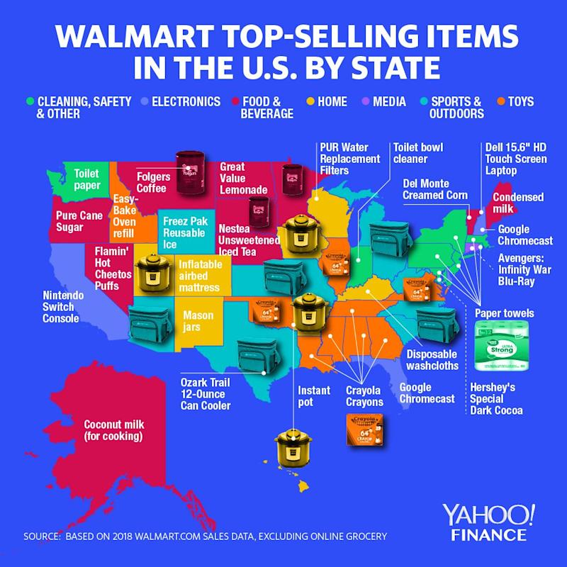 Some of the best-selling items on Walmart.com in 2018 included Instant Pots and Crayola Crayons.