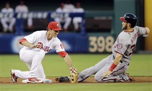 Washington Nationals' Bryce Harper, right, is tagged out by Philadelphia Phillies second baseman Chase Utley trying to steal second base during the fourth inning of a baseball game, Monday, July 8, 2013, in Philadelphia. (AP Photo/Matt Slocum)