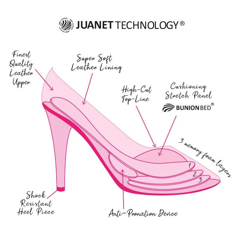 Sole Bliss Juanet Technology. Image via Sole Bliss.
