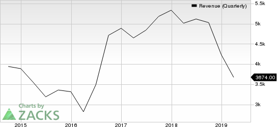 Western Digital Corporation Revenue (Quarterly)