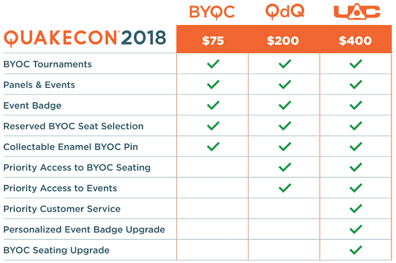 QuakeCon Keynote Returns in 2018! Registration and Schedule Details Announced