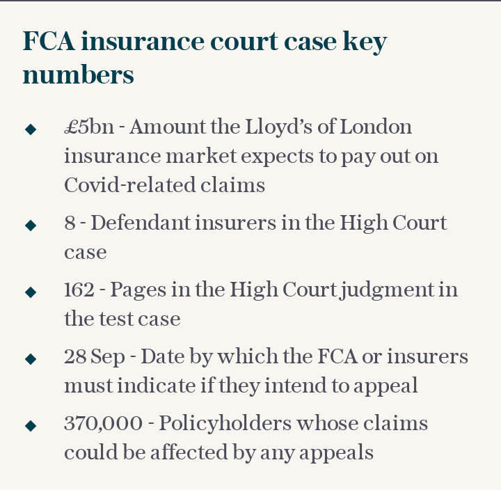 FCA insurance court case key numbers