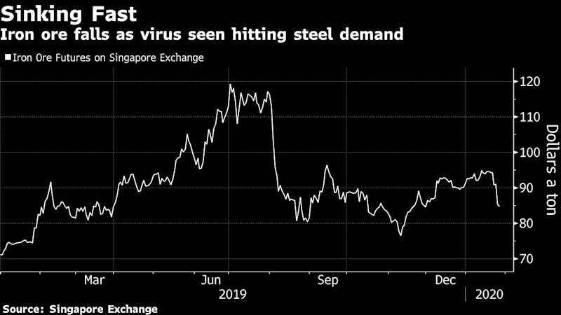 The Buses Just Stopped Running in China's Biggest Steel Town