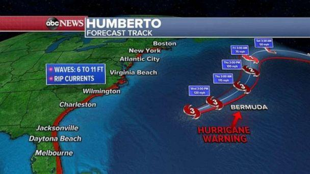PHOTO: Humberto passes north of Bermuda. (ABC News)