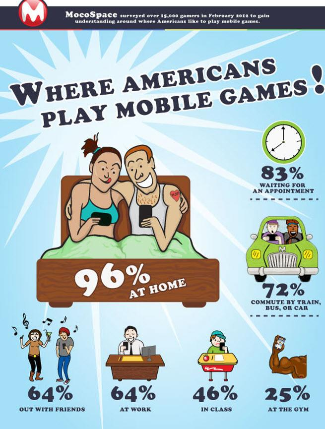 MocoSpace mobile gamers bed survey