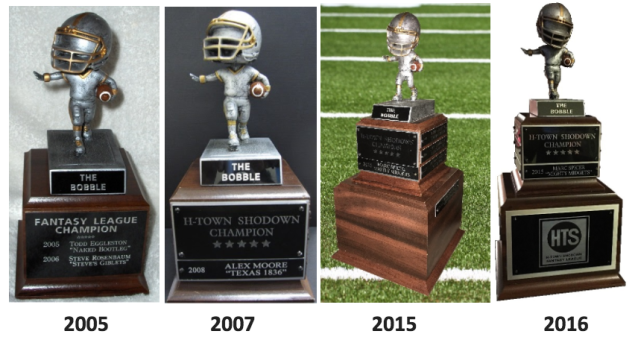 The Bobble through the years (Photo via the H-Town Shodown Extensive League History)