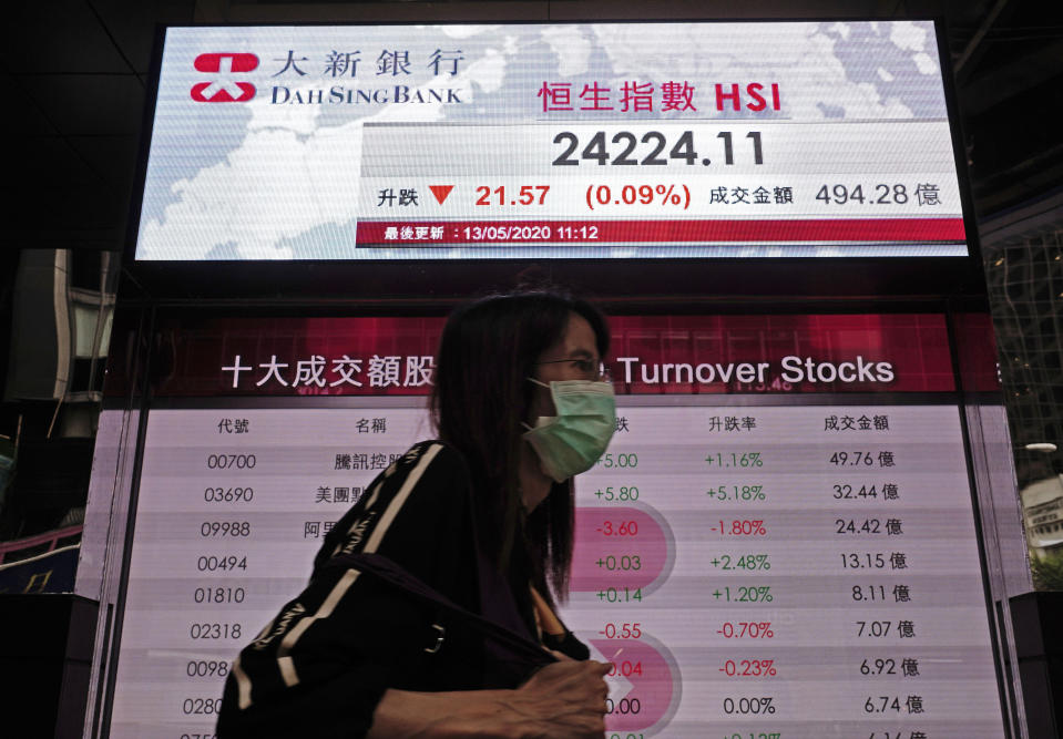 A woman wearing face mask walks past a bank electronic board showing the Hong Kong share index in Hong Kong Wednesday, May 13, 2020. Shares fell in Asia on Wednesday after Wall Street logged its biggest loss since the start of the month on worries about the downside of reopening the economy too soon. (AP Photo/Vincent Yu)