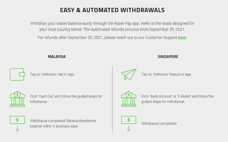 To take out your remaining Razer Pay eWallet balance, Malaysian users can tap on the 'Withdraw' tab, click on cash out and follow the provided steps. — SoyaCincau  pic