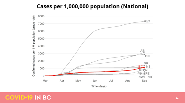 Coronavirus Cases In Canada Quebec In Second Wave Alberta Reports Six More School Outbreaks