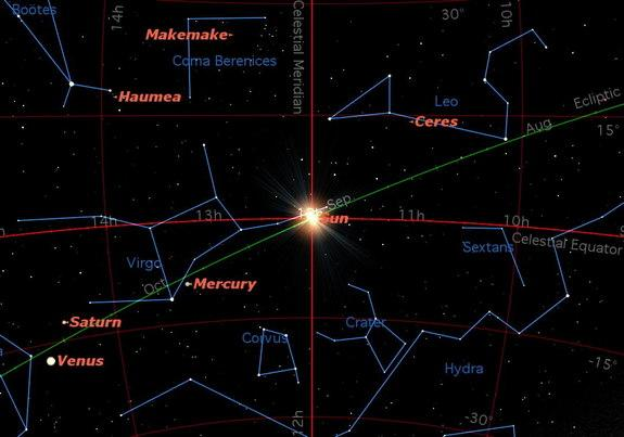 Equinox Explained: Why Earth's Seasons Will Change on Sunday