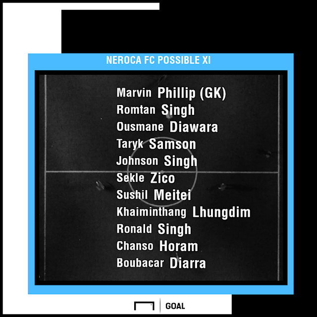 NEROCA FC possible XI