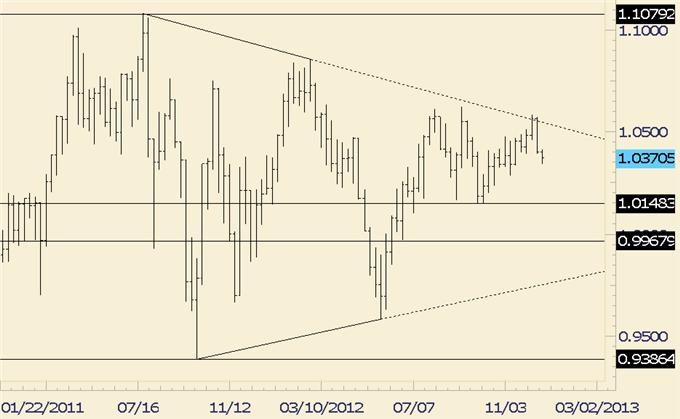 FOREX_Trading_USDJPY_Ending_Year_at_Channel_and_Fibonacci_Confluence_body_audusd.png, FOREX Trading: USD/JPY Ending Year at Channel and Fibonacci Confluence