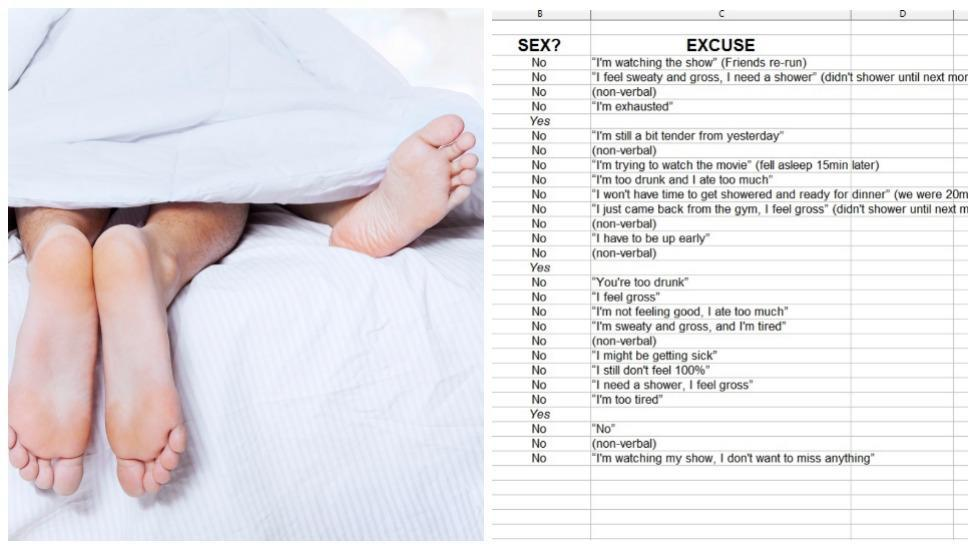 Wife shares husband's spreadsheet on 27 attempts he made to