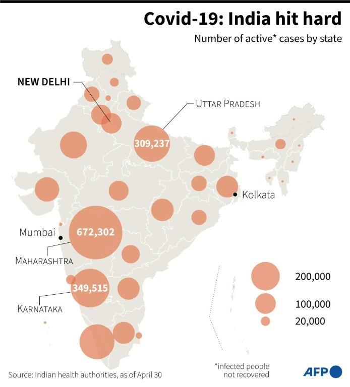 Covid-19: active cases in India