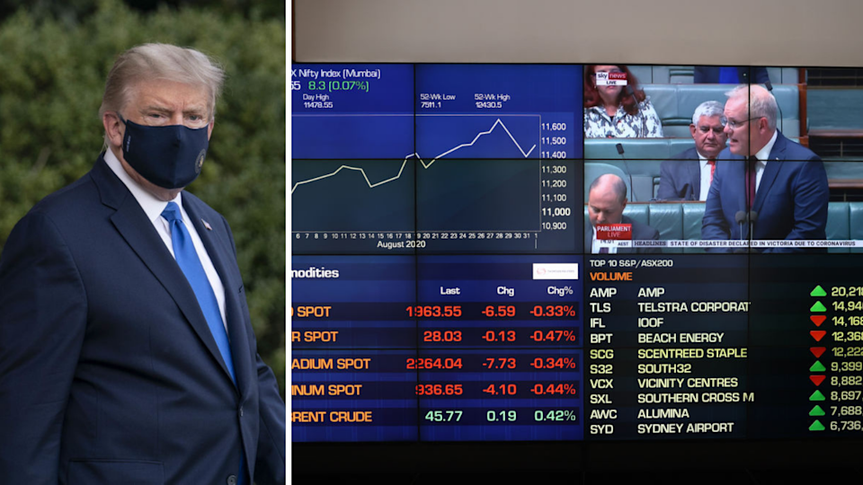 Do Australian investors need to be worried about Trump's Covid-19 diagnosis? (Source: Getty)